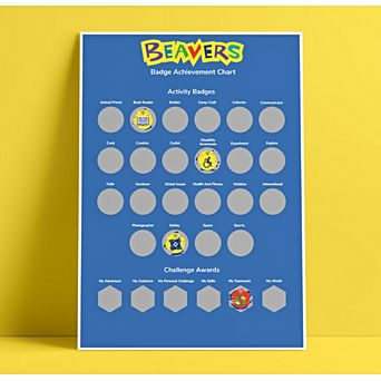 Beavers Scratch Off Poster