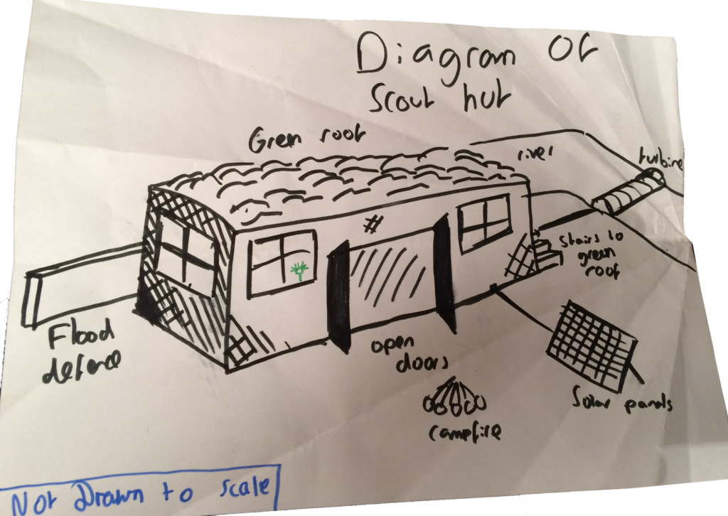 Scout's plans for the hut